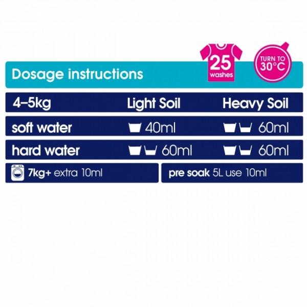 Detergent concentrat pentru rufe (aroma fresh) Ecozone - 1 litru